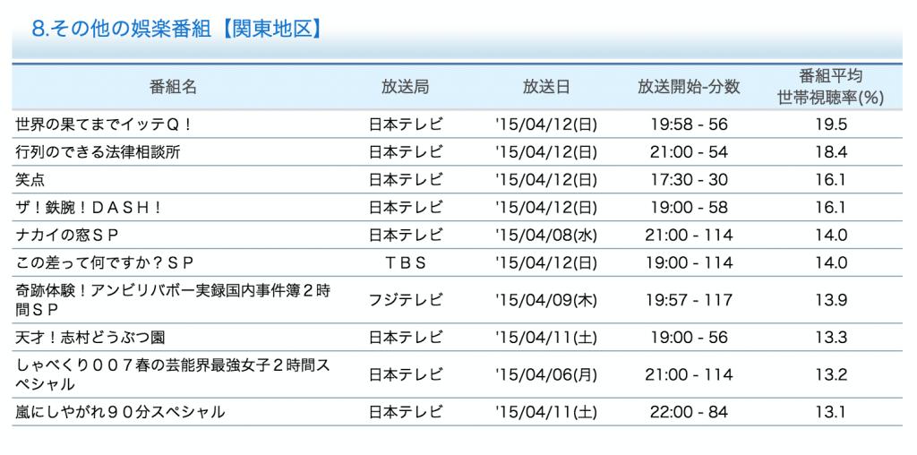 スクリーンショット 2015-04-16 2.43.38