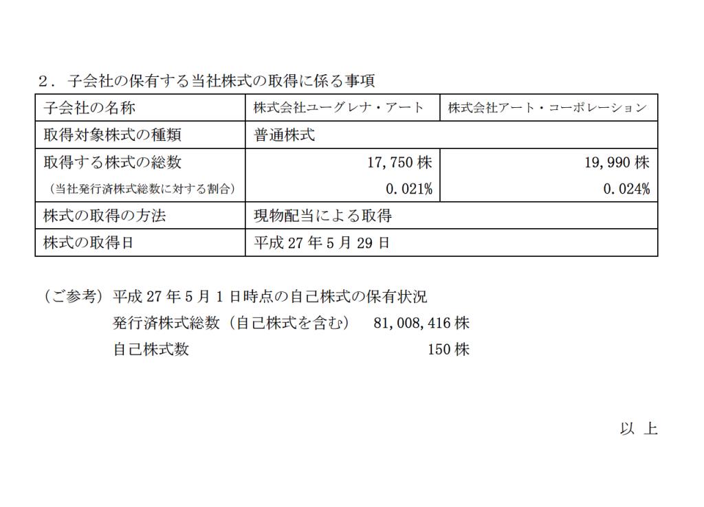 スクリーンショット 2015-05-11 2.00.09